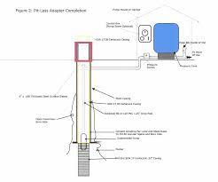 similiar well water tank diagram keywords panel wiring diagram on underground well pressure tank diagram