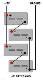 rv solar panel installation guide rv solar power Typical Solar Panel Wiring Diagram at Rv Solar System Wiring Diagram