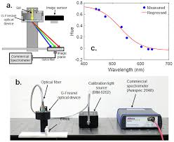 Function Of Light Source In Spectrophotometer Sensors Free Full Text A G Fresnel Optical Device And