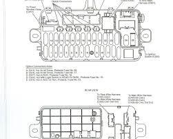 marvellous 92 95 honda civic fuse box diagram gallery best image 95 civic fuel pump fuse at 92 Civic Fuse Box Diagram