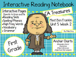 Benjamin Franklin Worksheets   Mamas Learning Corner as well Best 25  Benjamin franklin biography ideas on Pinterest   Html additionally First Grade Wow  Historical Figures  MLK and Inventors besides 191 best science experiments for kids images on Pinterest further Benjamin Franklin « furthermore Benjamin Franklin FREEBIE Reading Passage by Bow Tie Guy and Wife also  moreover Ben Franklin Activity Packet by Elizabeth Marsili   TpT in addition The Ultimate Guide to Studying Benjamin Franklin   Unit Study furthermore First Grade Wow  Historical Figures  MLK and Inventors further Famous americans graphic organizers. on ben franklin first grade worksheet