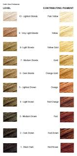 Wella Midway Couture Color Chart Killerstrands Hair Clinic How To Achieve A Level 8 Hair
