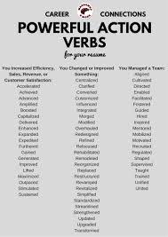 Power Verbs Resume Action Customer Service Of For 1 Medmoryapp Com