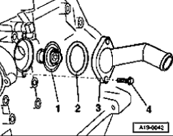 2000 vw beetle 2 0 engine diagram 2000 image how to replace a thermostat in a 2000 vw beetle 2 0 on 2000 vw beetle