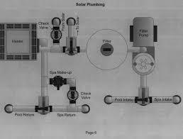 acura spa wiring diagram acura trailer wiring diagram for auto jandy plumbing diagram on acura spa wiring diagram