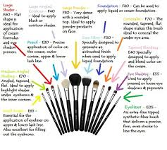 brush how to