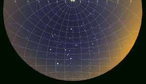 Celestial Coordinates For Beginners Sky Telescope