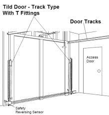 swing up garage door hinges. Full Size Of Garage Door:the Fantastic Favorite Tilt Up Door Plans Idea Swing Hinges