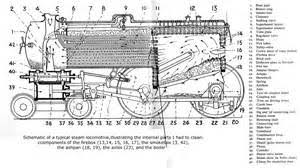 similiar train parts diagram keywords train engine diagram additionally steam engine train diagram besides