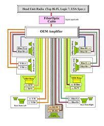 wds bmw wiring diagram system e wiring diagram bmw 3 wiring diagram e46 330ci