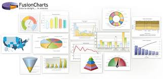 Visifire Charts In Asp Net 14 High Quality Charts And Graphs Web Design Inspiration