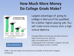 How Much Is Trade School What Do I Really Know College Facts Trade School Military