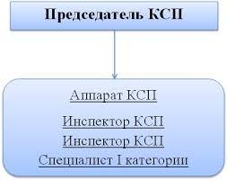 Контрольно счетная палата Главная страница Общая информация о Контрольно счетной палате муниципального образования Щербиновский район