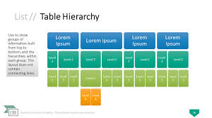 Powerpoint Hierarchy Templates Powerpoint Smartart Graphics The Complete Collection