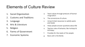 7 Elements Of Culture Elements Of Culture Magdalene Project Org