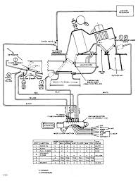 wiring diagram for 1986 ford f250 the wiring diagram wiring schematic for a c heat on a 1984 f250 diesel ford truck