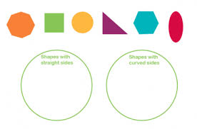 Pants Venn Diagram Venn Diagrams Explained For Primary School Parents