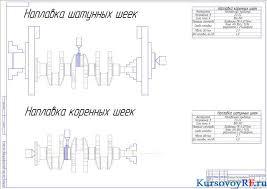 Реконструкция коленчатого вала ЗИЛ  Курсовой проект по дисциплине Ремонт машин