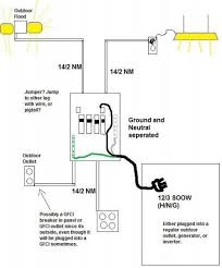 wiring diagram for sub panel images how to install a subpanel shed solar panel wiring diagram moreover a sub