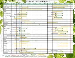 Arugula Companion Planting Chart How To Harvest Kale Leafy Greens To Extend The Season