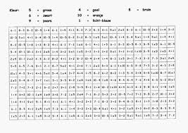 Rekenkleurplaat Groep 3 Soort Juf Stuff Mysterie Kleurplaatunicornorg