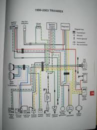 fa wiring diagram wiring diagram info trx 400 wiring diagram wiring diagram mega fa 168 wiring diagram fa wiring diagram