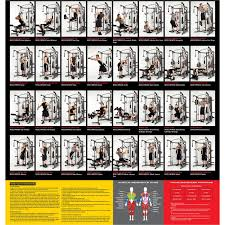 Exercise Chart Gym Workout Chart Home Gym Machine Marcy
