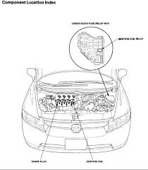 similiar 2006 honda civic fuse diagram keywords 2006 honda civic fuse box diagram on honda civic 2006 fuse box