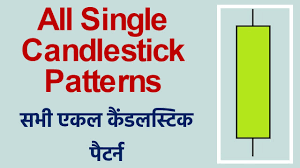 All Single Candlestick Patterns In Hindi Technical Analysis In Hindi