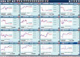 Super Chart Trading Platforms Z Com Forex Gmo Click