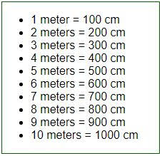 Meters To Centimeters Chart Convert Meter To Cm Centimeters To Meter 1m 100cm