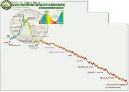 Wall St Cheat Sheet Psychology Of A Market Cycle Ethtrader
