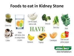 Kidney Stone Diet Chart Kidney Stones Remedy How To Dissolve And Pass Any Good