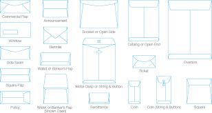 Envelope Types Love Designers Insights Envelope