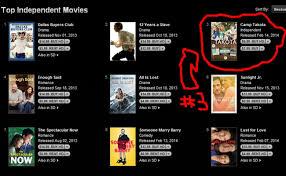 Camp Takota Hangs With Oscar Nominees On Itunes Bestseller