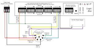 wiring 12v 4 pin xlr solution of your wiring diagram guide • connecting a clockaudio microphone desk stand to a logic box biamp rh support biamp com xlr 4 pin microphone wiring 3 pin xlr to xlr 4 pin adapter