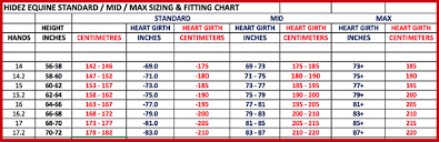 Girth Size Chart Horse 18 Logical Holding Horses Size Chart