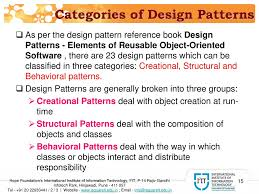 Design Patterns Categories Design Patterns Introduction Ppt Download