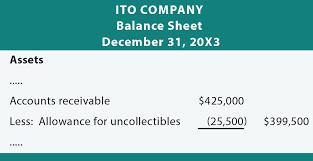 allowance for uncollectible accounts balance sheet allowance method for uncollectibles principlesofaccounting com