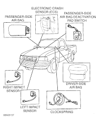 Airbag control module and crash sensor i wrecked my 1998 ford rh 2carpros 1999 ford explorer relay diagram 1999 ford explorer relay diagram