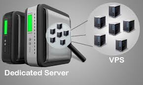 What Is A Server What Is A Vps Virtual Private Server