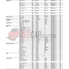 Ngk Bkr6eix 11 Iridium Ix Spark Plugs Pack Of 4 Pcs