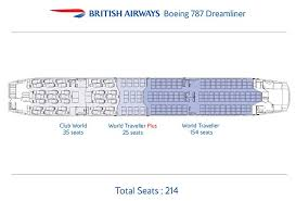 787 Dreamliner Seating Chart British Airways Announces Superjumbo A380s And Boeing 787