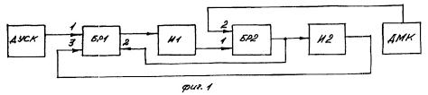 комплексная курсовая система патент РФ Джанджгава Г И  Рисунки к патенту РФ 2098322