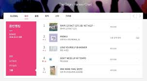 Hanteo Chart Promises To Fix New Error In Calculating Pre