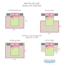 under bed rug diagram of area
