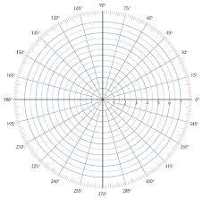 Polar Coordinates Template Graph Paper Mandala Art Lesson