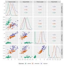 Statistics Wikipedia