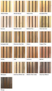 Lineare Massivholzdecken | Holzdecken