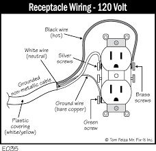 wiring diagram for a 220 volt outlet the wiring diagram 220 volt plug wiring diagram nilza wiring diagram